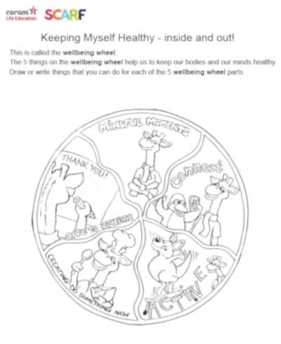 Wellbeing wheel - home learning 1